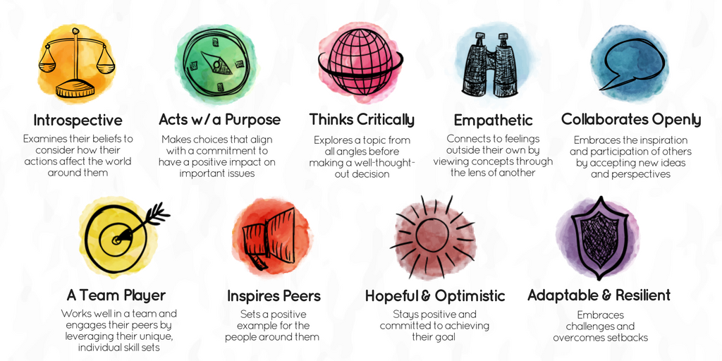 Compassionate Leadership Skills and Traits